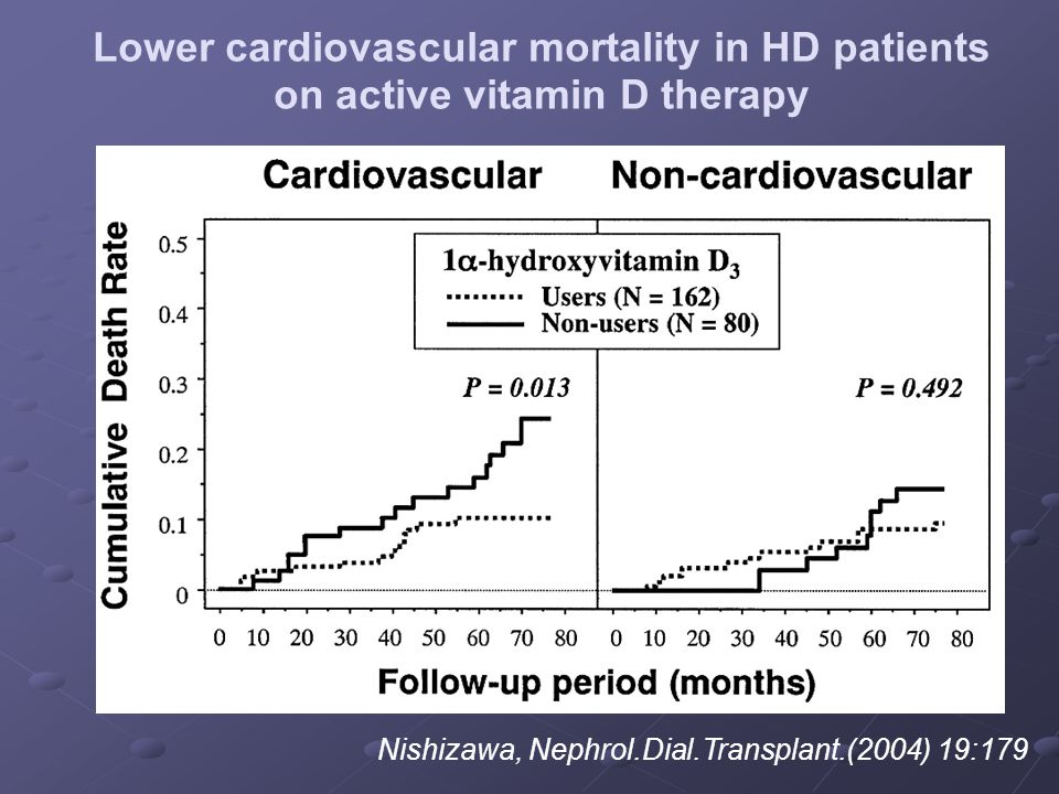 Lower cardiovascular mortality in HD patients