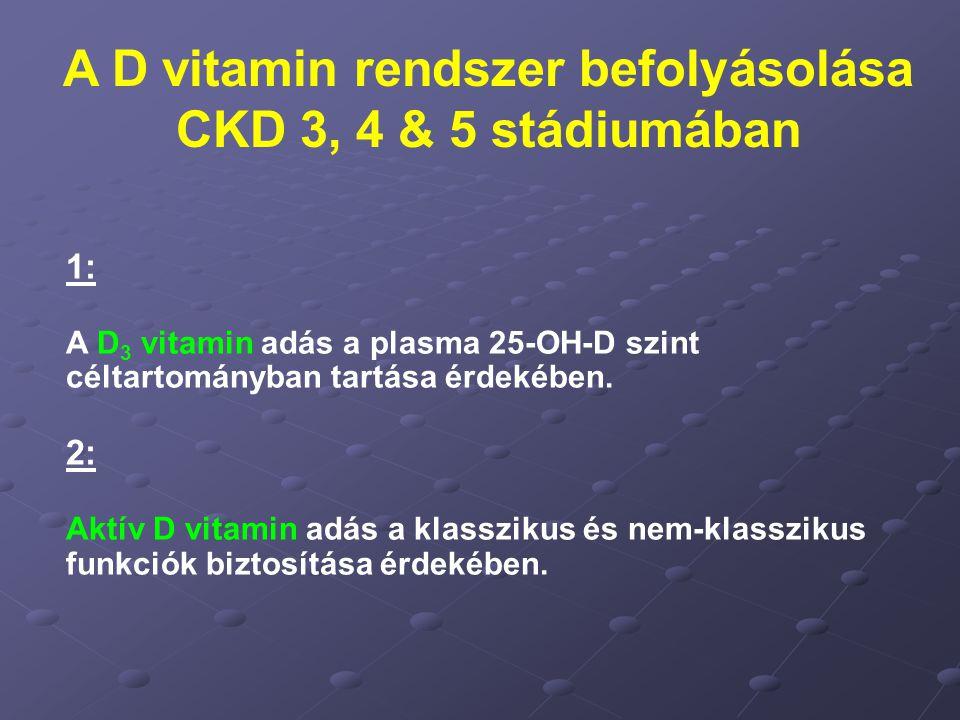A D vitamin rendszer befolyásolása CKD 3, 4 & 5 stádiumában