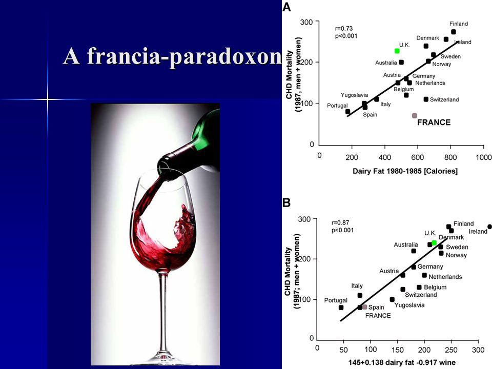 A francia-paradoxon