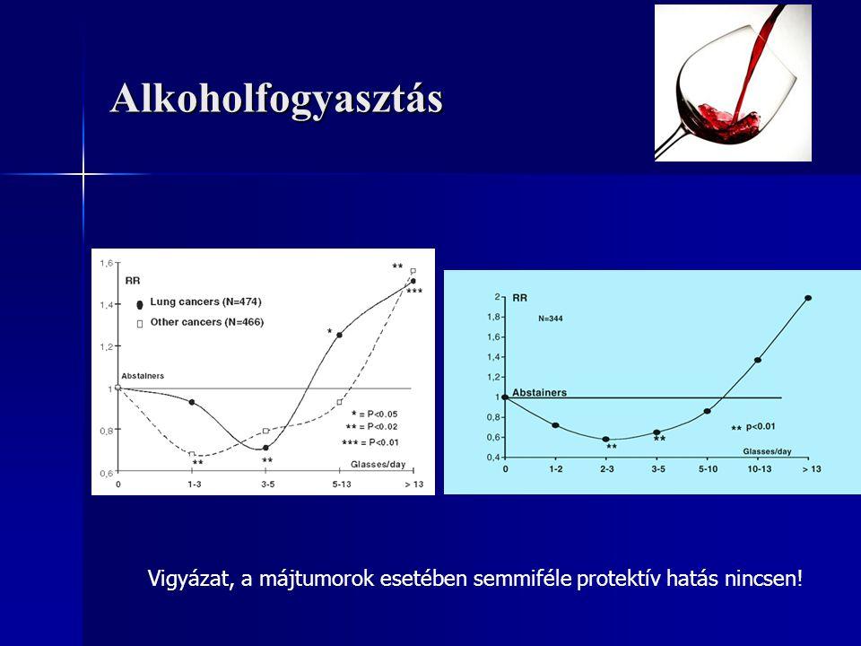 Alkoholfogyasztás Vigyázat, a májtumorok esetében semmiféle protektív hatás nincsen!