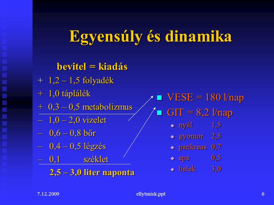Egyensúly és dinamika bevitel = kiadás VESE = 180 l/nap
