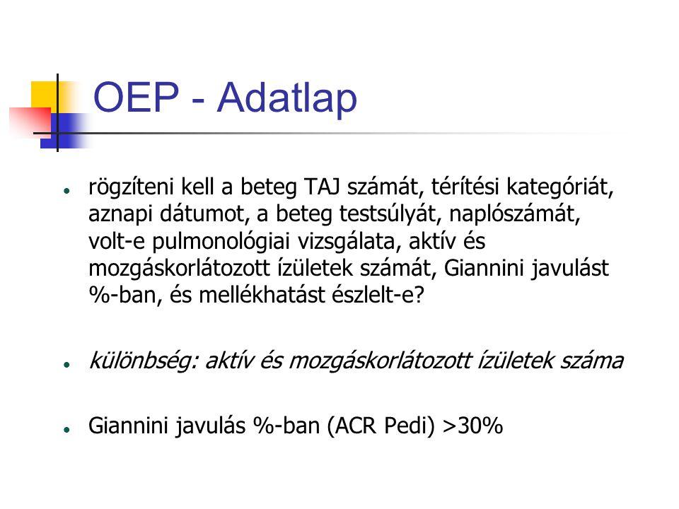 OEP - Adatlap