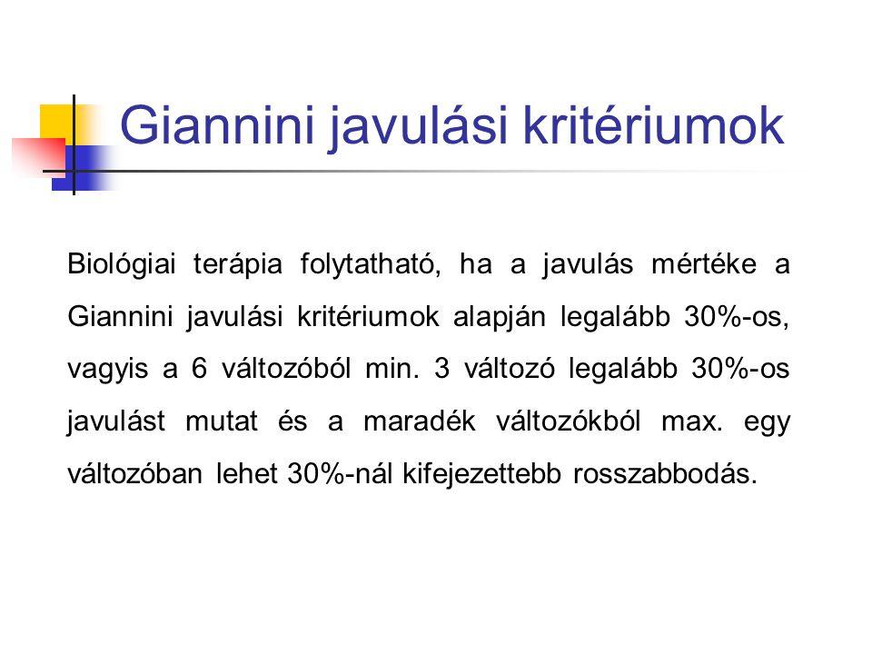 Giannini javulási kritériumok