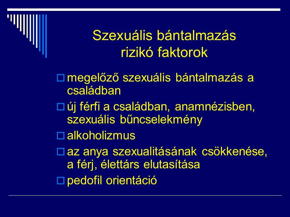Szexuális bántalmazás rizikó faktorok