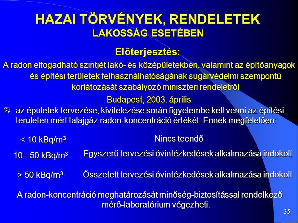 HAZAI TÖRVÉNYEK, RENDELETEK LAKOSSÁG ESETÉBEN