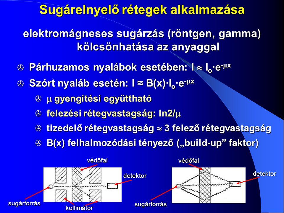 Sugárelnyelő rétegek alkalmazása