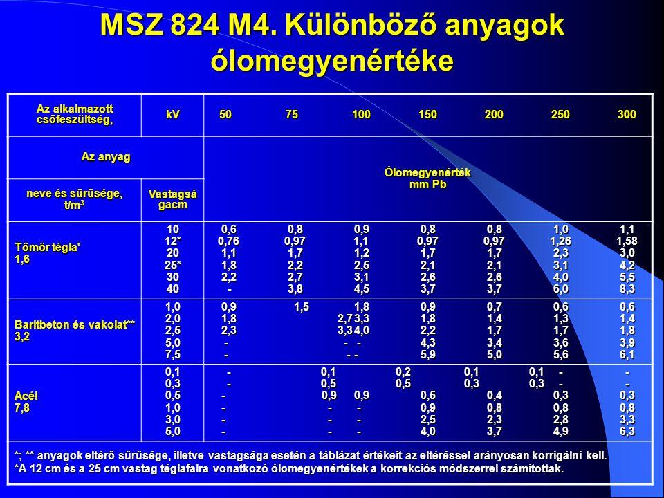 MSZ 824 M4. Különböző anyagok ólomegyenértéke