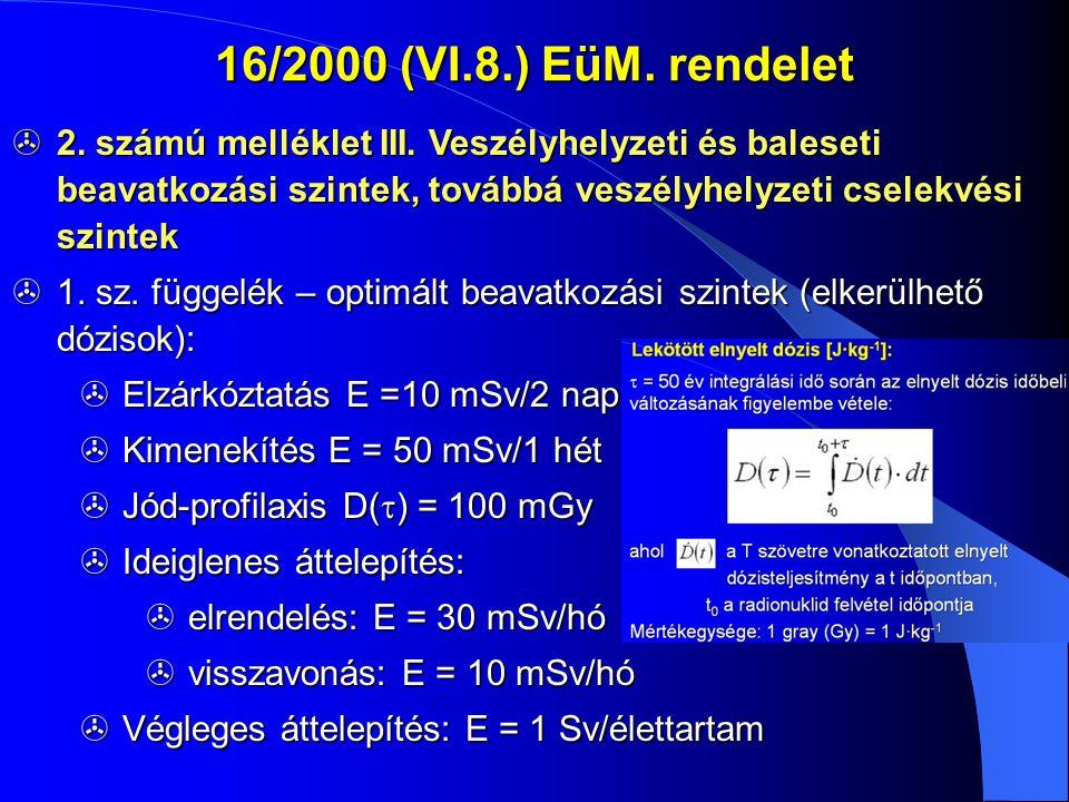 16/2000 (VI.8.) EüM. rendelet 2. számú melléklet III. Veszélyhelyzeti és baleseti beavatkozási szintek, továbbá veszélyhelyzeti cselekvési szintek.