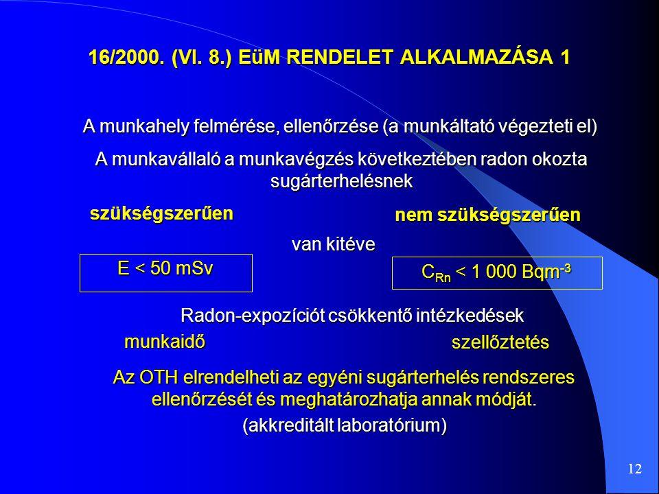 16/2000. (VI. 8.) EüM RENDELET ALKALMAZÁSA 1