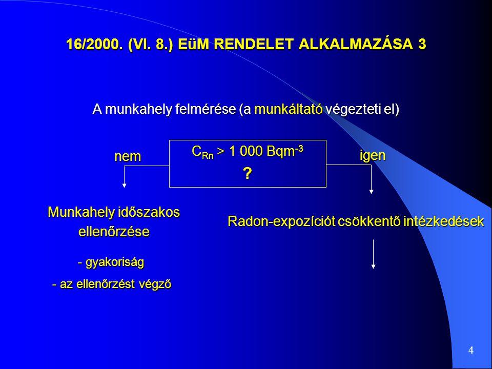 16/2000. (VI. 8.) EüM RENDELET ALKALMAZÁSA 3