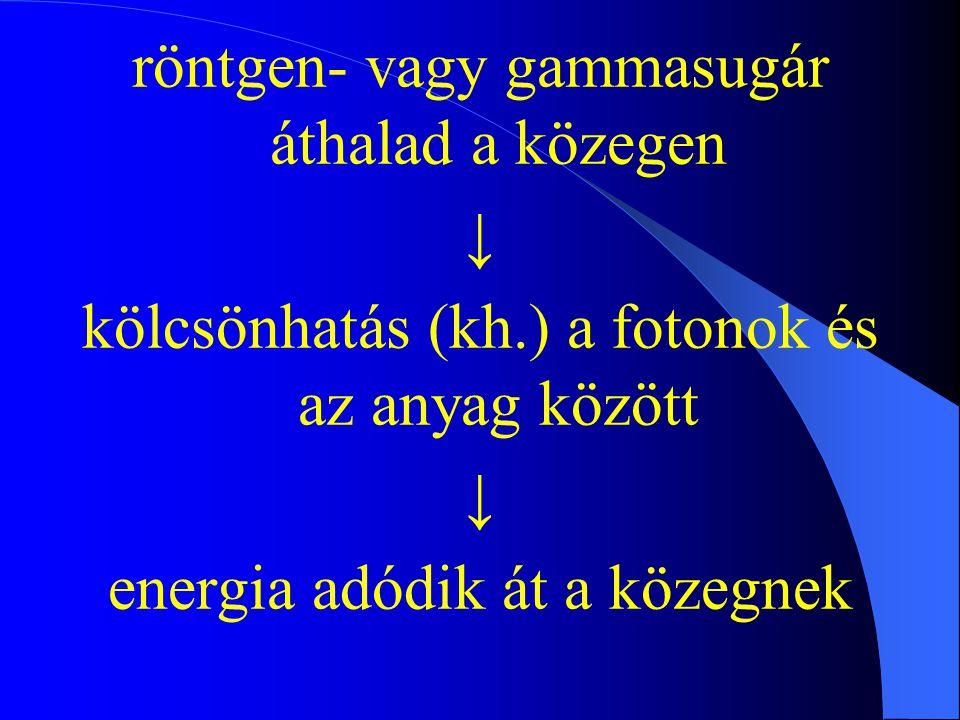 röntgen- vagy gammasugár áthalad a közegen ↓