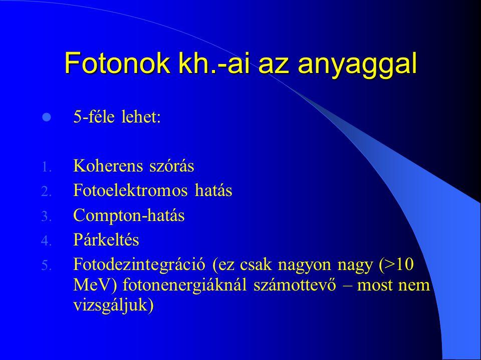 Fotonok kh.-ai az anyaggal