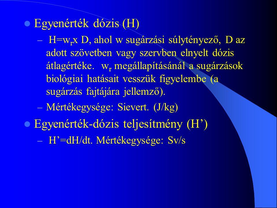 Egyenérték-dózis teljesítmény (H')