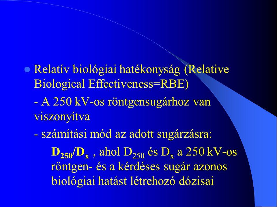Relatív biológiai hatékonyság (Relative Biological Effectiveness=RBE)