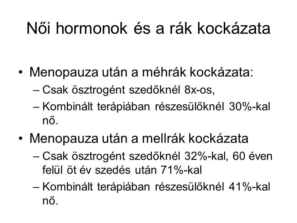 Női hormonok és a rák kockázata