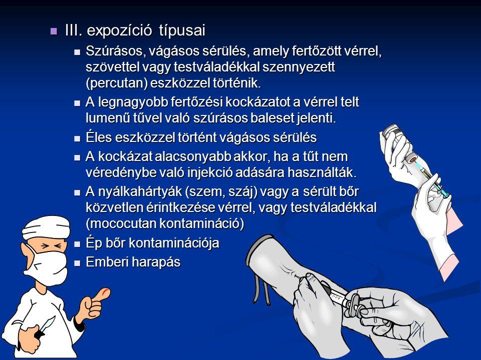 III. expozíció típusai Szúrásos, vágásos sérülés, amely fertőzött vérrel, szövettel vagy testváladékkal szennyezett (percutan) eszközzel történik.
