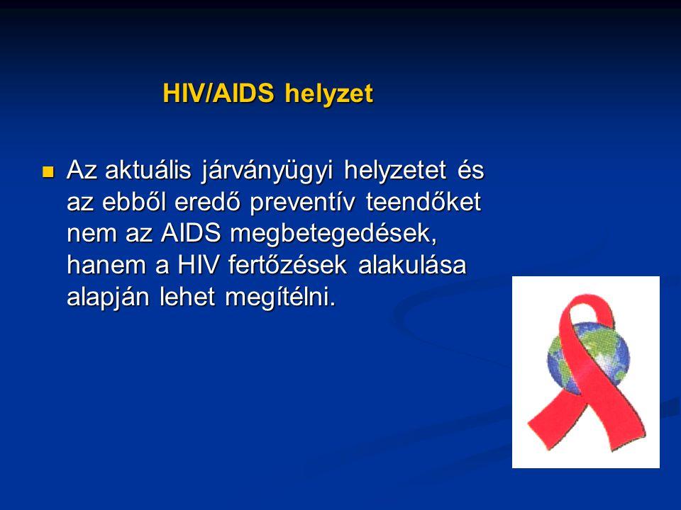 HIV/AIDS helyzet