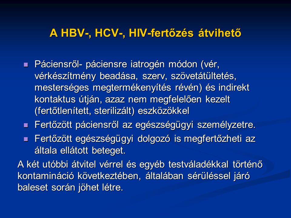 A HBV-, HCV-, HIV-fertőzés átvihető