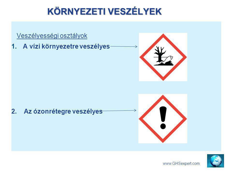 KÖRNYEZETI VESZÉLYEK Veszélyességi osztályok