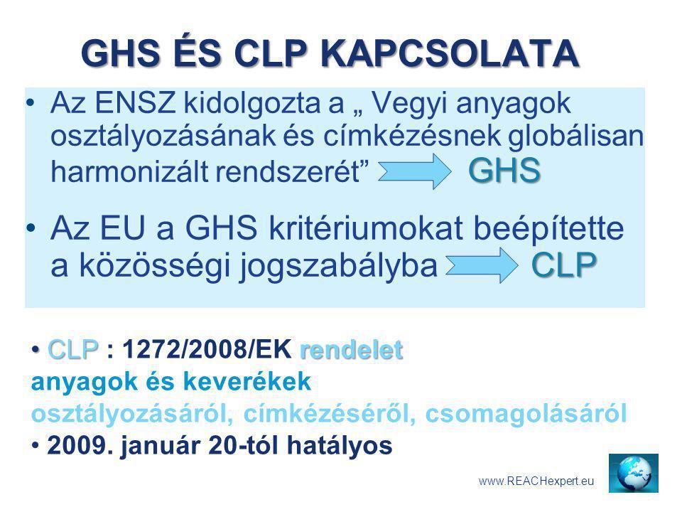 """GHS ÉS CLP KAPCSOLATA Az ENSZ kidolgozta a """" Vegyi anyagok osztályozásának és címkézésnek globálisan harmonizált rendszerét GHS."""