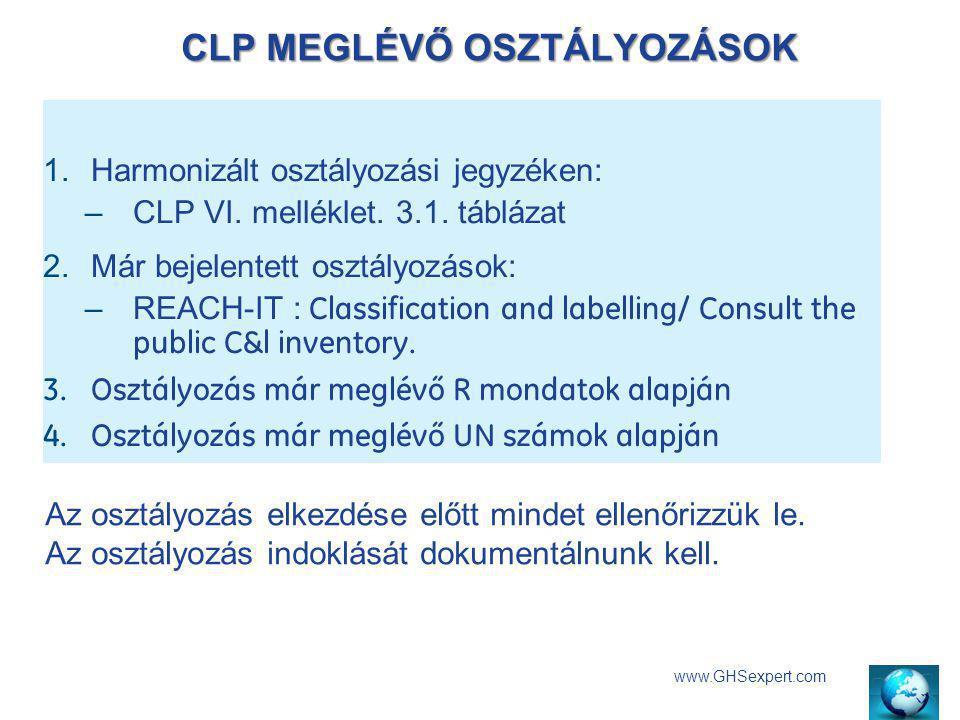 CLP MEGLÉVŐ OSZTÁLYOZÁSOK