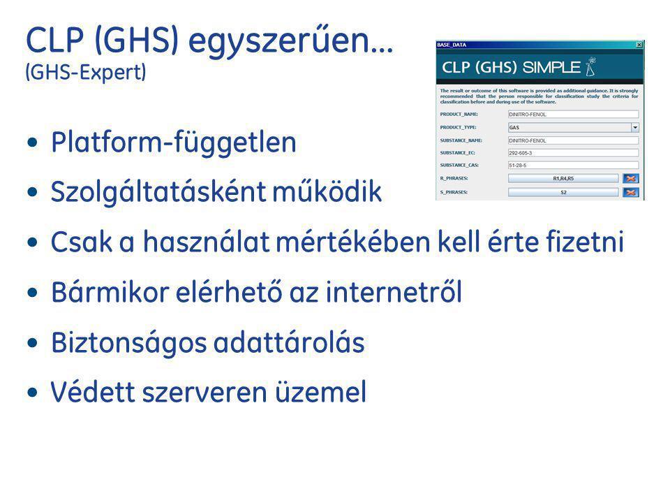 CLP (GHS) egyszerűen… (GHS-Expert)