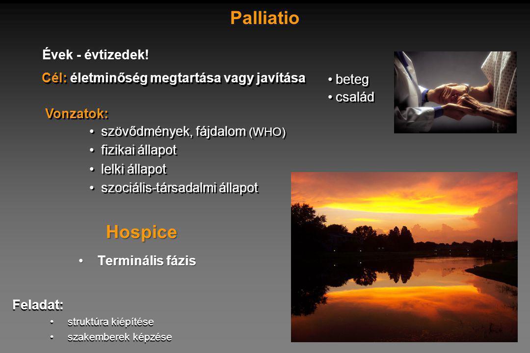 Palliatio Hospice Évek - évtizedek!