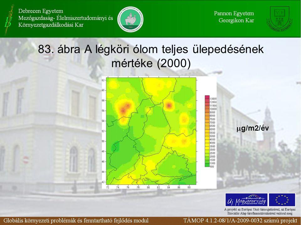 83. ábra A légköri ólom teljes ülepedésének mértéke (2000)