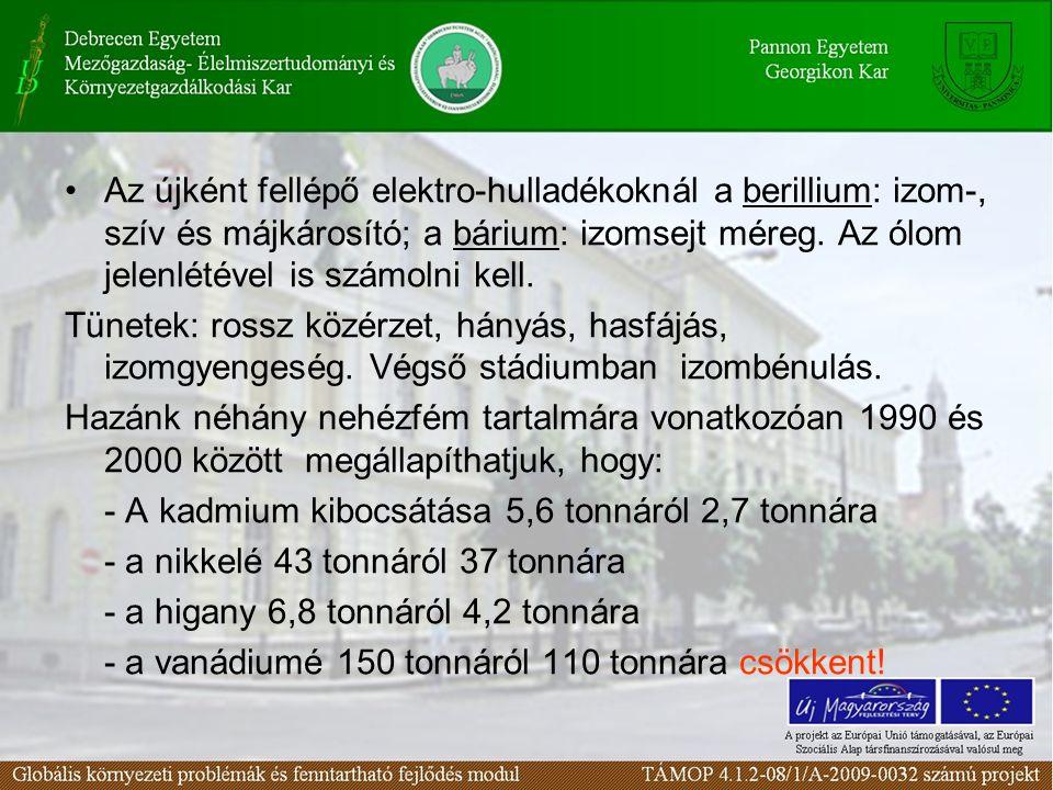 Az újként fellépő elektro-hulladékoknál a berillium: izom-, szív és májkárosító; a bárium: izomsejt méreg. Az ólom jelenlétével is számolni kell.
