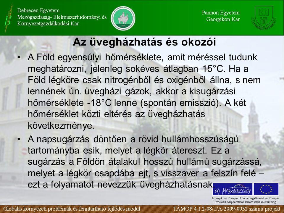 Az üvegházhatás és okozói