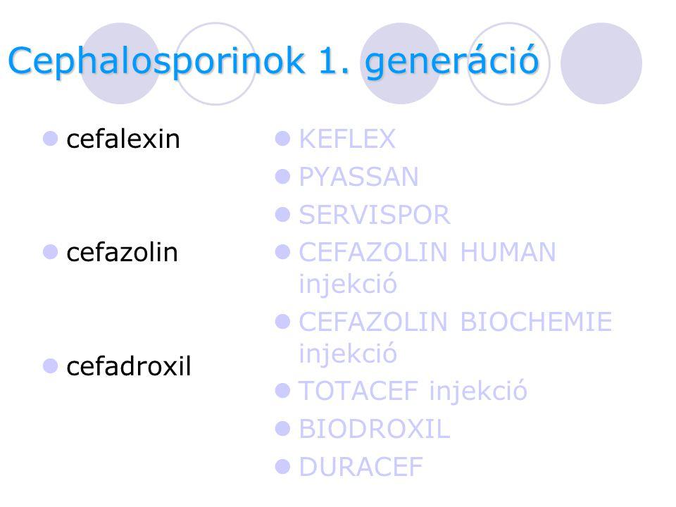 Cephalosporinok 1. generáció