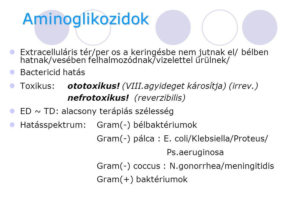 Aminoglikozidok Extracelluláris tér/per os a keringésbe nem jutnak el/ bélben hatnak/vesében felhalmozódnak/vizelettel ürülnek/