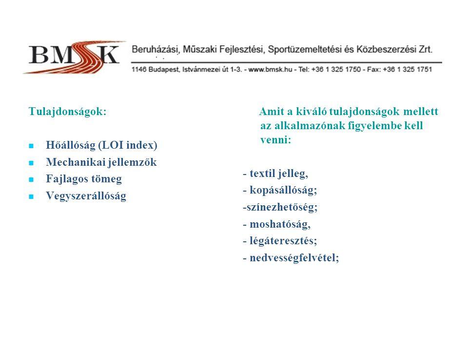 Tulajdonságok: Hőállóság (LOI index) Mechanikai jellemzők