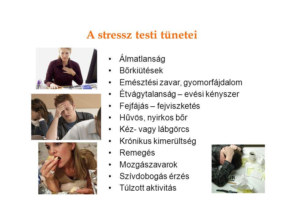 A stressz testi tünetei