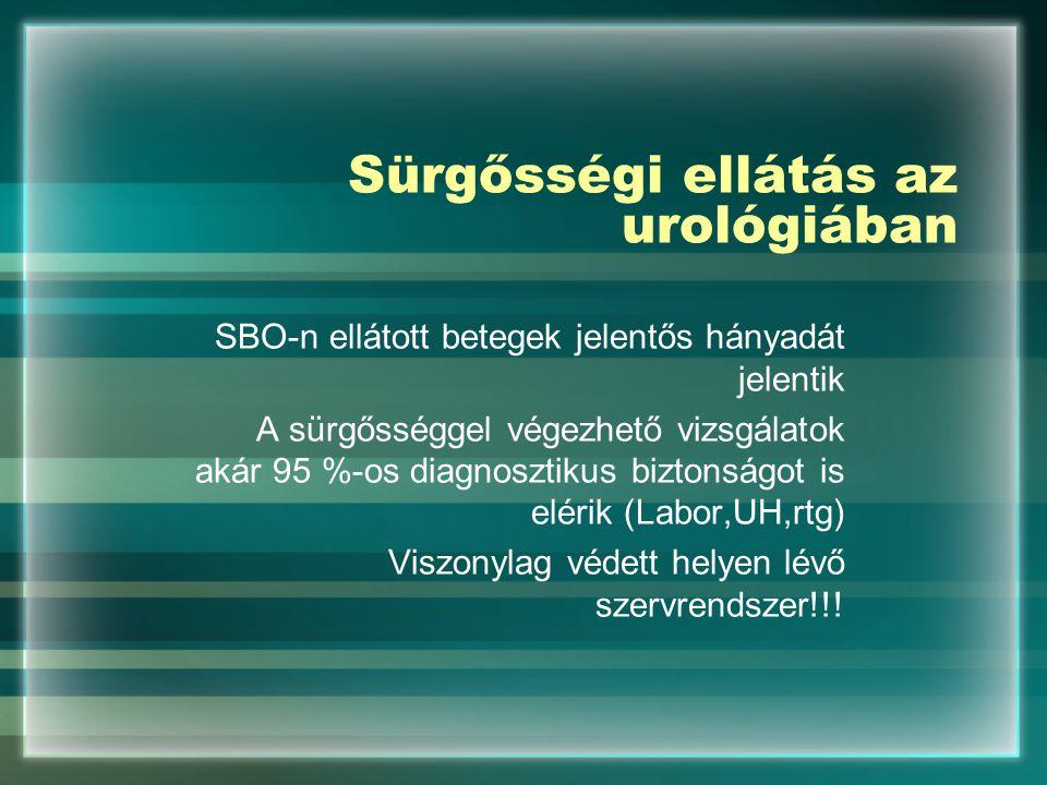 Sürgősségi ellátás az urológiában