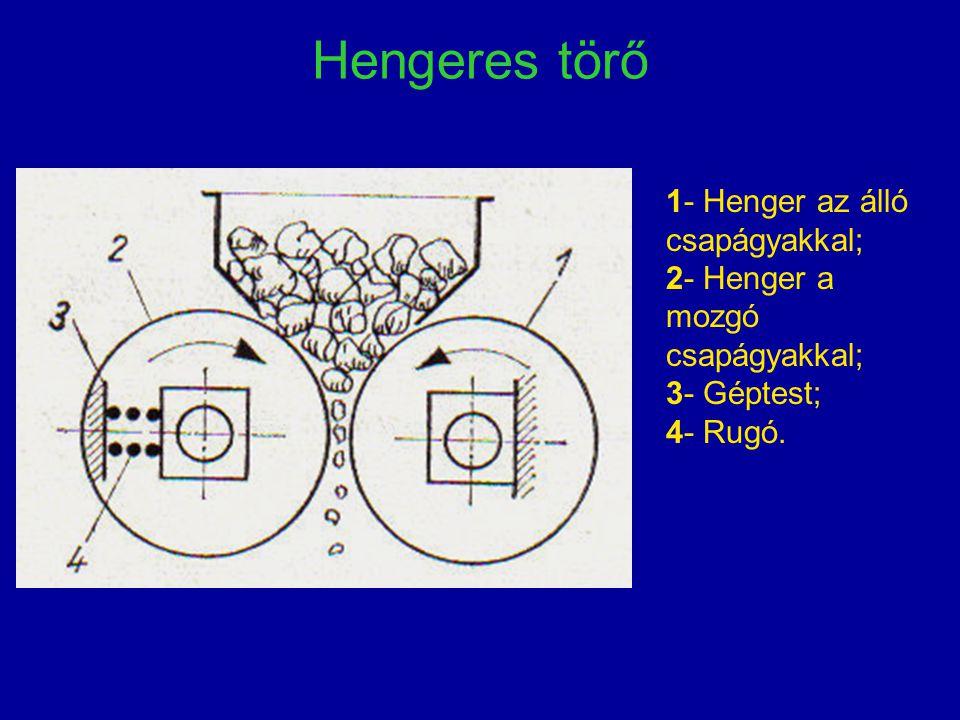 Hengeres törő 1- Henger az álló csapágyakkal;