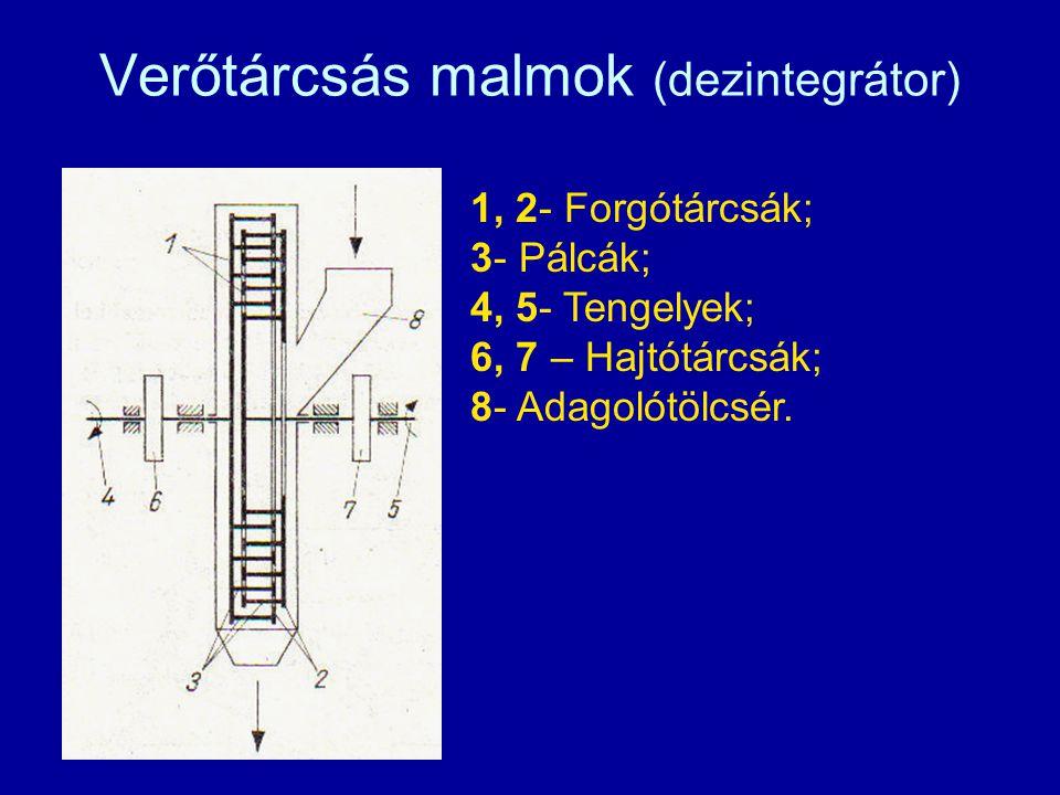 Verőtárcsás malmok (dezintegrátor)