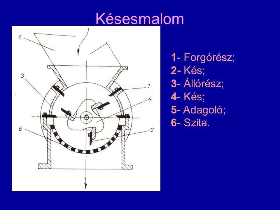 Késesmalom 1- Forgórész; 2- Kés; 3- Állórész; 4- Kés; 5- Adagoló;