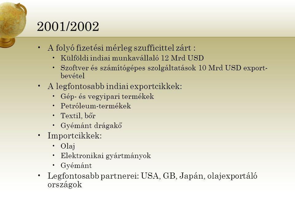 2001/2002 A folyó fizetési mérleg szufficittel zárt :