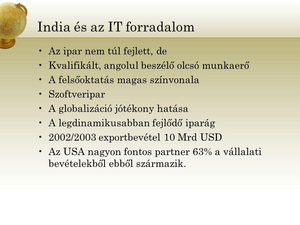 India és az IT forradalom
