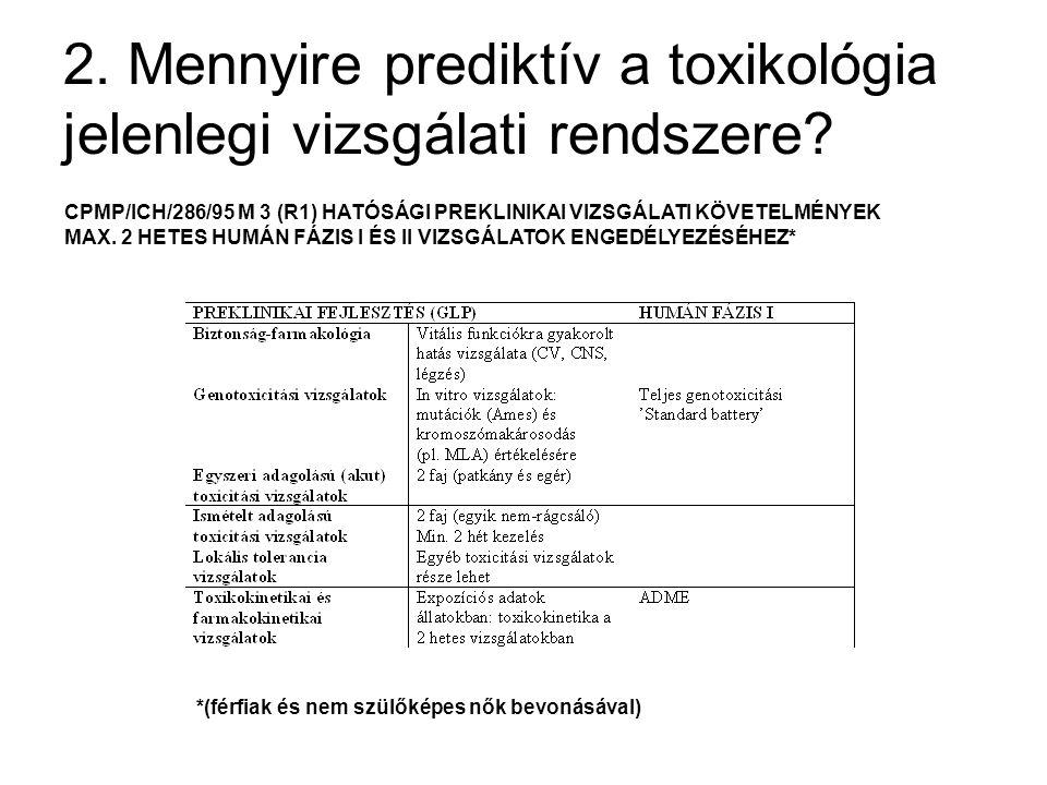 2. Mennyire prediktív a toxikológia jelenlegi vizsgálati rendszere