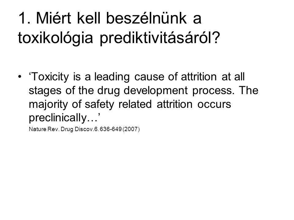 1. Miért kell beszélnünk a toxikológia prediktivitásáról