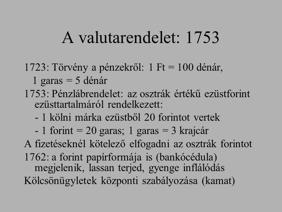A valutarendelet: 1753 1723: Törvény a pénzekről: 1 Ft = 100 dénár,