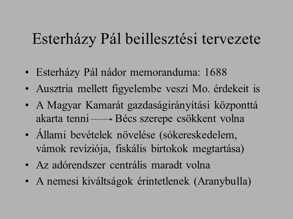 Esterházy Pál beillesztési tervezete