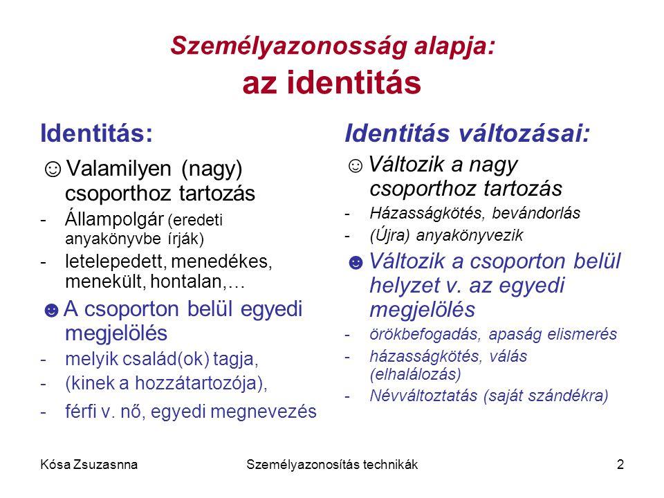 Személyazonosság alapja: az identitás