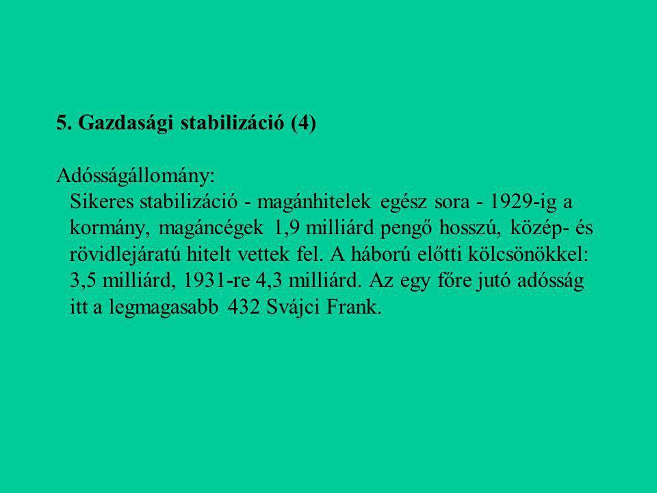 5. Gazdasági stabilizáció (4) Adósságállomány: