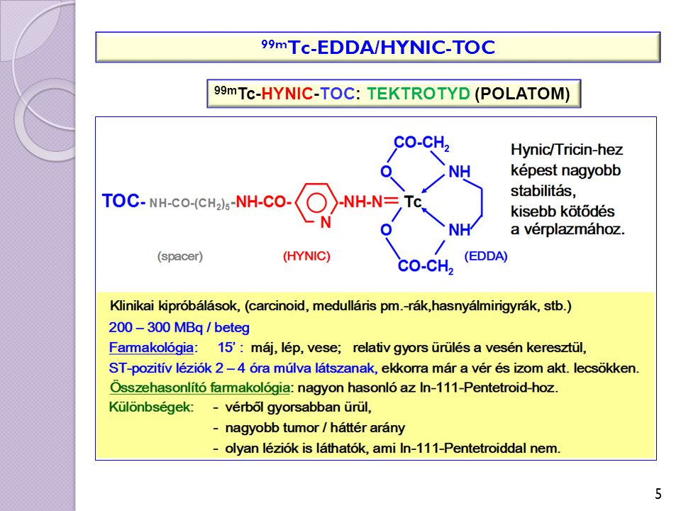 99mTc-EDDA/HYNIC-TOC 99mTc-HYNIC-TOC: TEKTROTYD (POLATOM)