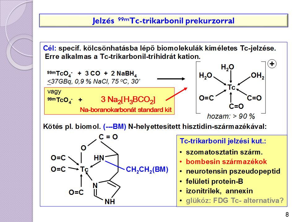 Jelzés 99mTc-trikarbonil prekurzorral