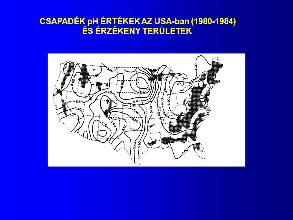 CSAPADÉK pH ÉRTÉKEK AZ USA-ban (1980-1984)