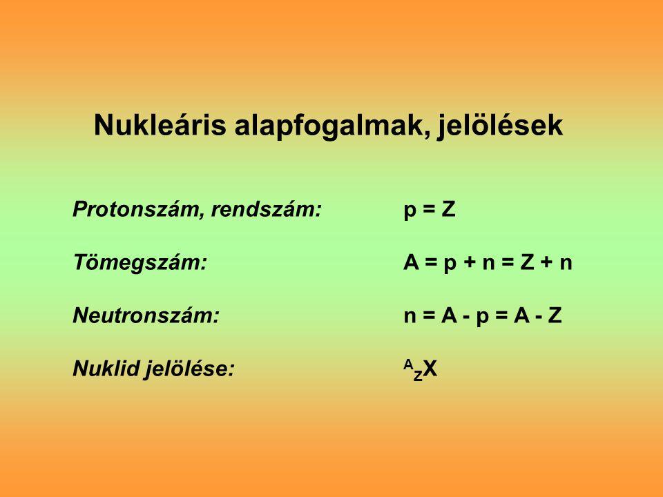Nukleáris alapfogalmak, jelölések